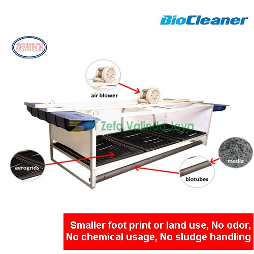 BIOCLEANER Green Patent Technology for WWTP & STP